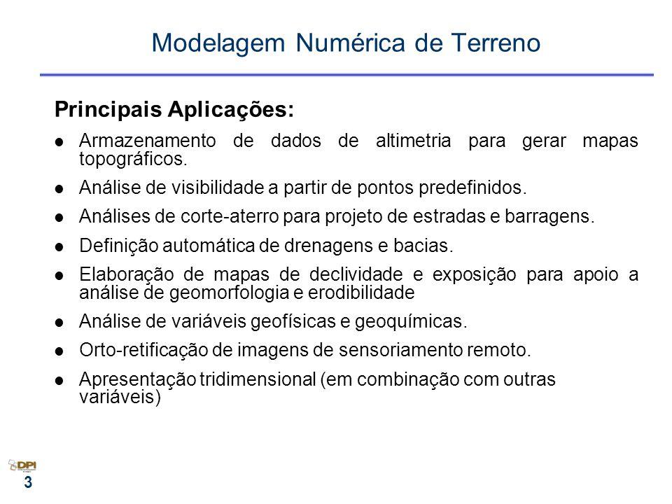 3 Principais Aplicações: Armazenamento de dados de altimetria para gerar mapas topográficos. Análise de visibilidade a partir de pontos predefinidos.