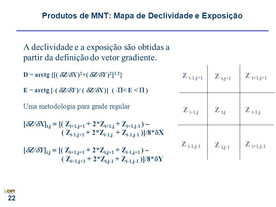 22 Z i-1,j Z i,j Z i-1,j-1 Z i,j-1 Z i+1,j-1 Z i-1,j Z i+1,j+1 Z i,j+1 Z i-1,j+1 A declividade e a exposição são obtidas a partir da definição do veto