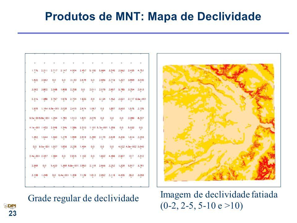 23 Grade regular de declividade Imagem de declividade fatiada (0-2, 2-5, 5-10 e >10) Produtos de MNT: Mapa de Declividade