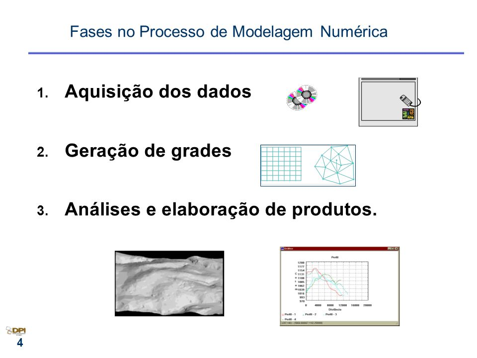 4 1. Aquisição dos dados 2. Geração de grades 3. Análises e elaboração de produtos. Fases no Processo de Modelagem Numérica