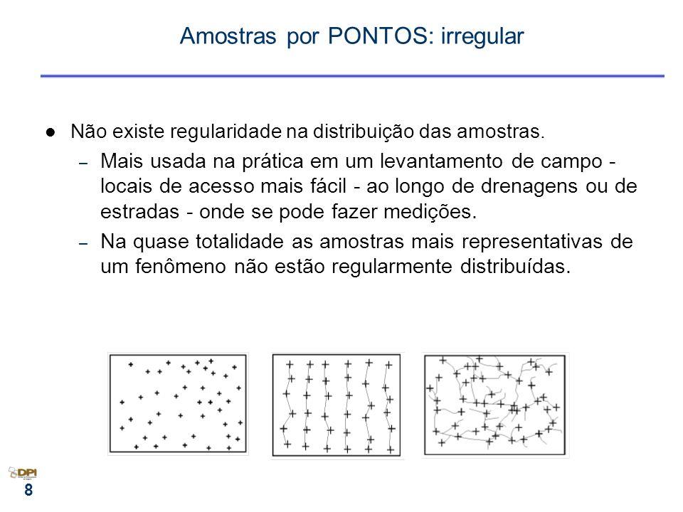 8 Amostras por PONTOS: irregular Não existe regularidade na distribuição das amostras. – Mais usada na prática em um levantamento de campo - locais de