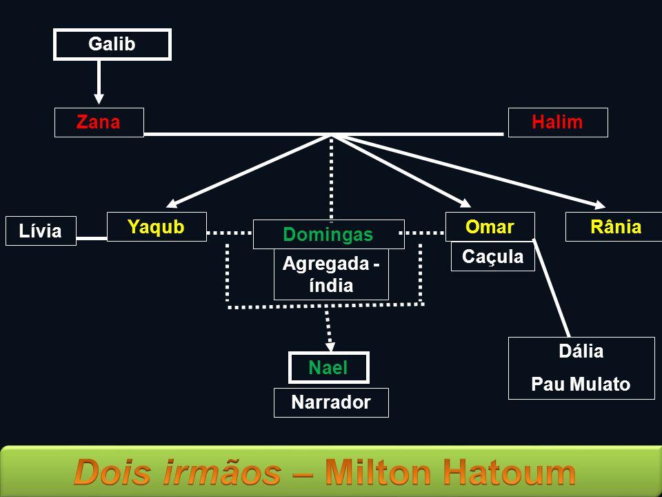 ZanaHalim Domingas Yaqub OmarRânia Agregada - índia Nael Narrador Galib Caçula Lívia Dália Pau Mulato