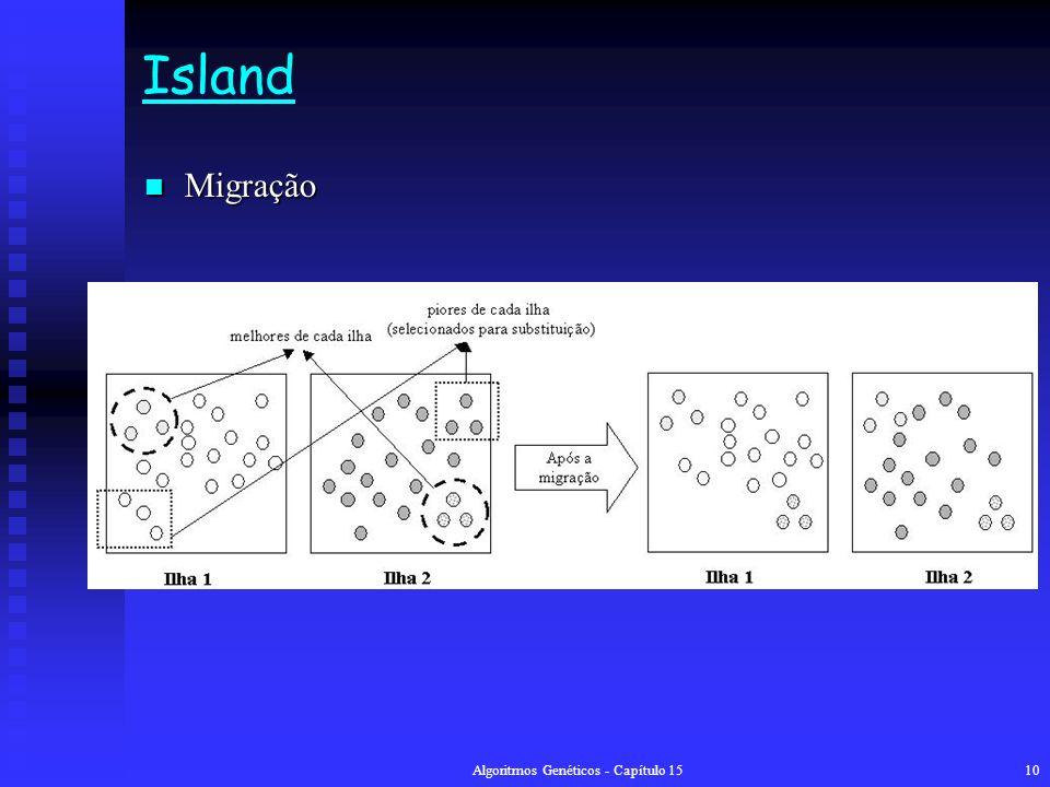 Algoritmos Genéticos - Capítulo 1510 Island Migração Migração