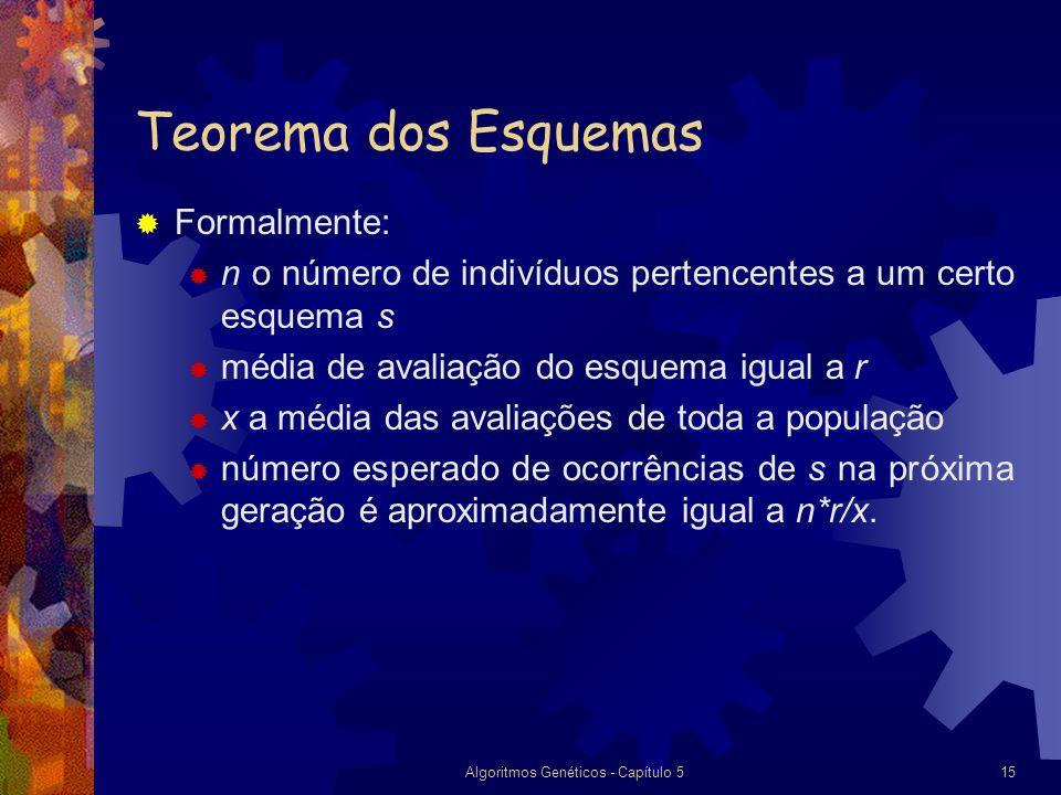 Algoritmos Genéticos - Capítulo 515 Teorema dos Esquemas Formalmente: n o número de indivíduos pertencentes a um certo esquema s média de avaliação do esquema igual a r x a média das avaliações de toda a população número esperado de ocorrências de s na próxima geração é aproximadamente igual a n*r/x.