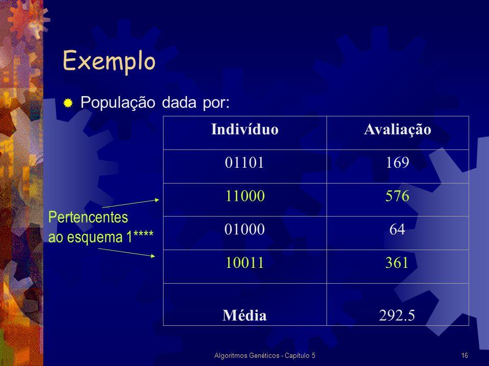 Algoritmos Genéticos - Capítulo 516 Exemplo População dada por: IndivíduoAvaliação 01101169 11000576 0100064 10011361 Média 292.5 Pertencentes ao esquema 1****