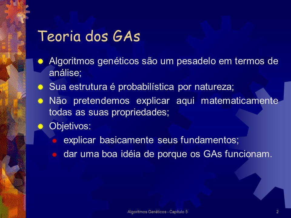 Algoritmos Genéticos - Capítulo 52 Teoria dos GAs Algoritmos genéticos são um pesadelo em termos de análise; Sua estrutura é probabilística por natureza; Não pretendemos explicar aqui matematicamente todas as suas propriedades; Objetivos: explicar basicamente seus fundamentos; dar uma boa idéia de porque os GAs funcionam.
