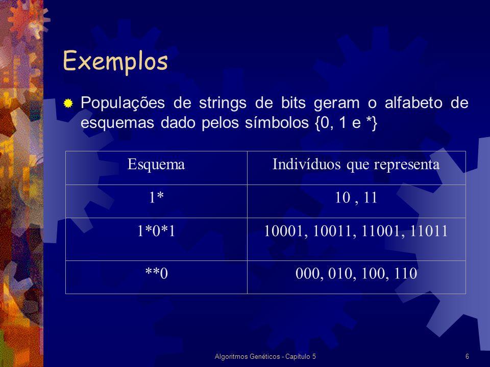 Algoritmos Genéticos - Capítulo 56 Exemplos Populações de strings de bits geram o alfabeto de esquemas dado pelos símbolos {0, 1 e *} EsquemaIndivíduos que representa 1*10, 11 1*0*110001, 10011, 11001, 11011 **0000, 010, 100, 110