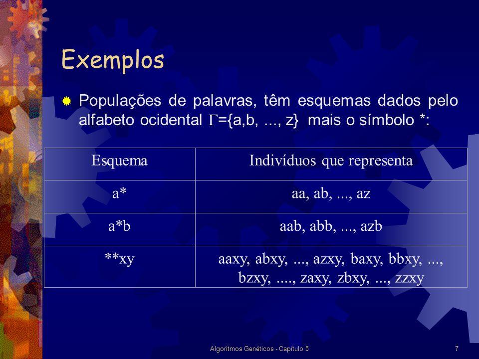 Algoritmos Genéticos - Capítulo 57 Exemplos Populações de palavras, têm esquemas dados pelo alfabeto ocidental ={a,b,..., z} mais o símbolo *: EsquemaIndivíduos que representa a*aa, ab,..., az a*baab, abb,..., azb **xyaaxy, abxy,..., azxy, baxy, bbxy,..., bzxy,...., zaxy, zbxy,..., zzxy