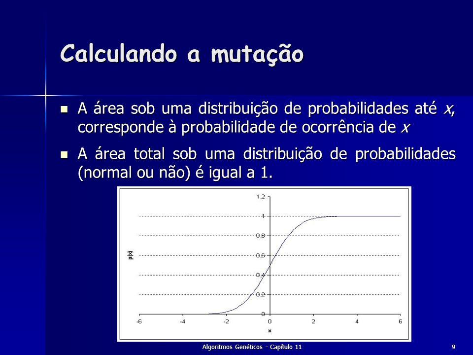 Algoritmos Genéticos - Capítulo 119 Calculando a mutação A área sob uma distribuição de probabilidades até x, corresponde à probabilidade de ocorrênci