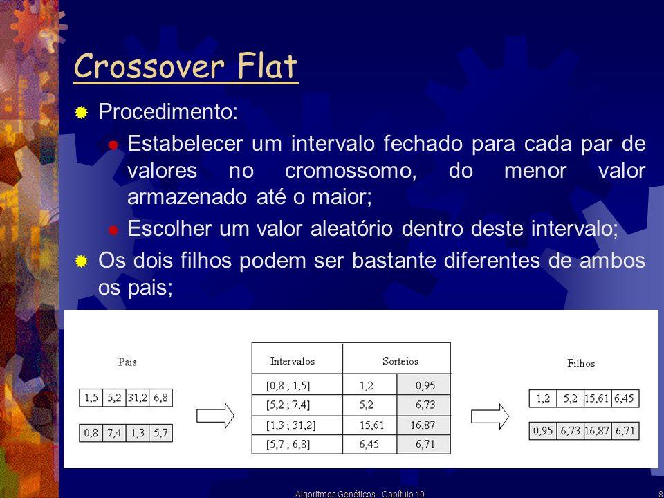 Algoritmos Genéticos - Capítulo 109 Crossover Aritmético Define-se um parâmetro Cada posição do primeiro filho é calculada através da fórmula Nesta, l é o índice da posição que varia de 1 a k.