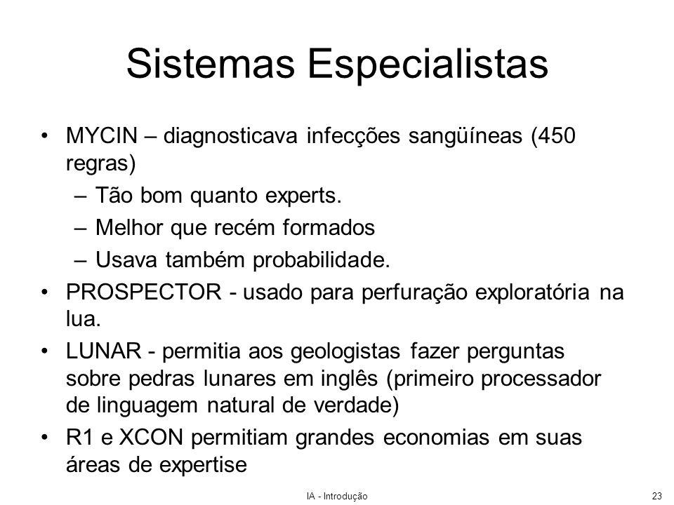 IA - Introdução23 Sistemas Especialistas MYCIN – diagnosticava infecções sangüíneas (450 regras) –Tão bom quanto experts. –Melhor que recém formados –