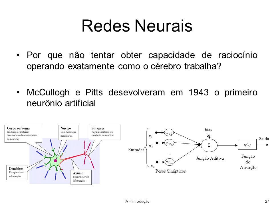 IA - Introdução27 Redes Neurais Por que não tentar obter capacidade de raciocínio operando exatamente como o cérebro trabalha? McCullogh e Pitts desev