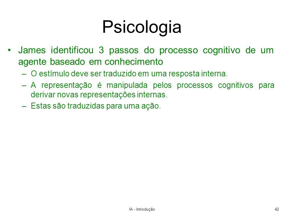 IA - Introdução42 James identificou 3 passos do processo cognitivo de um agente baseado em conhecimento –O estímulo deve ser traduzido em uma resposta