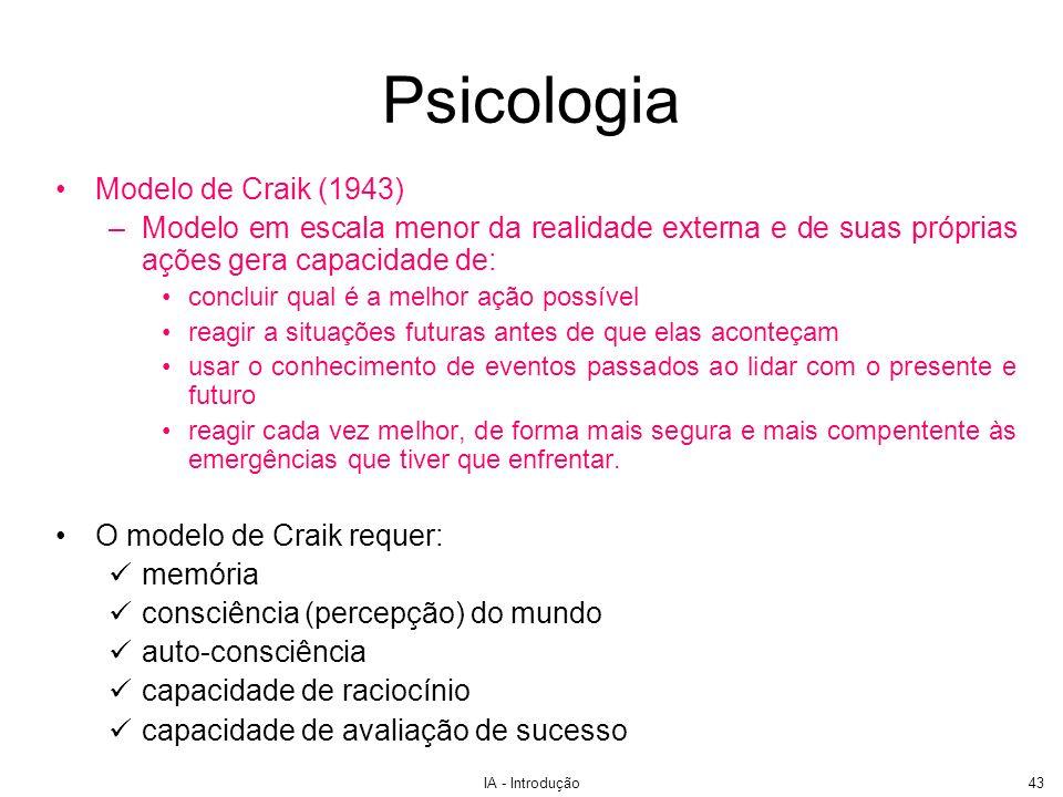 IA - Introdução43 Psicologia Modelo de Craik (1943) –Modelo em escala menor da realidade externa e de suas próprias ações gera capacidade de: concluir
