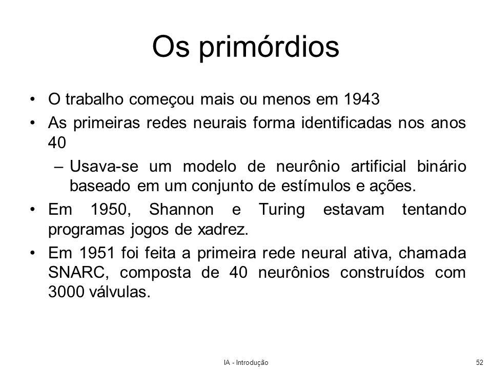 IA - Introdução52 Os primórdios O trabalho começou mais ou menos em 1943 As primeiras redes neurais forma identificadas nos anos 40 –Usava-se um model
