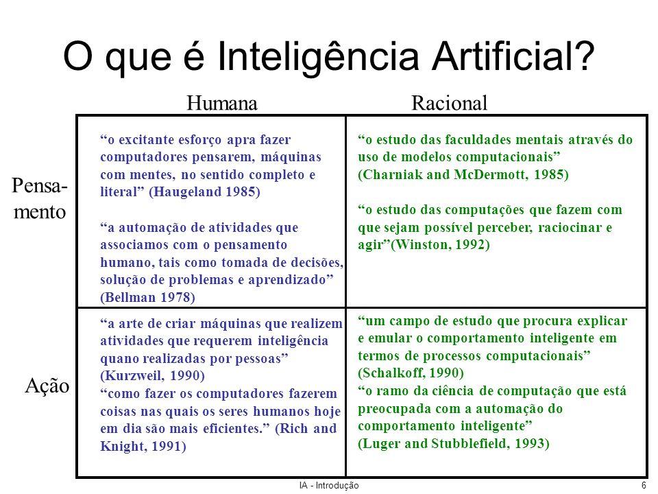 IA - Introdução7 Nosso ponto de vista: comportamento inteligente –Inteligência artificial é o campo da ciência de computação que está preocupada com a automação do comportamento inteligente O que é Inteligência Artificial?