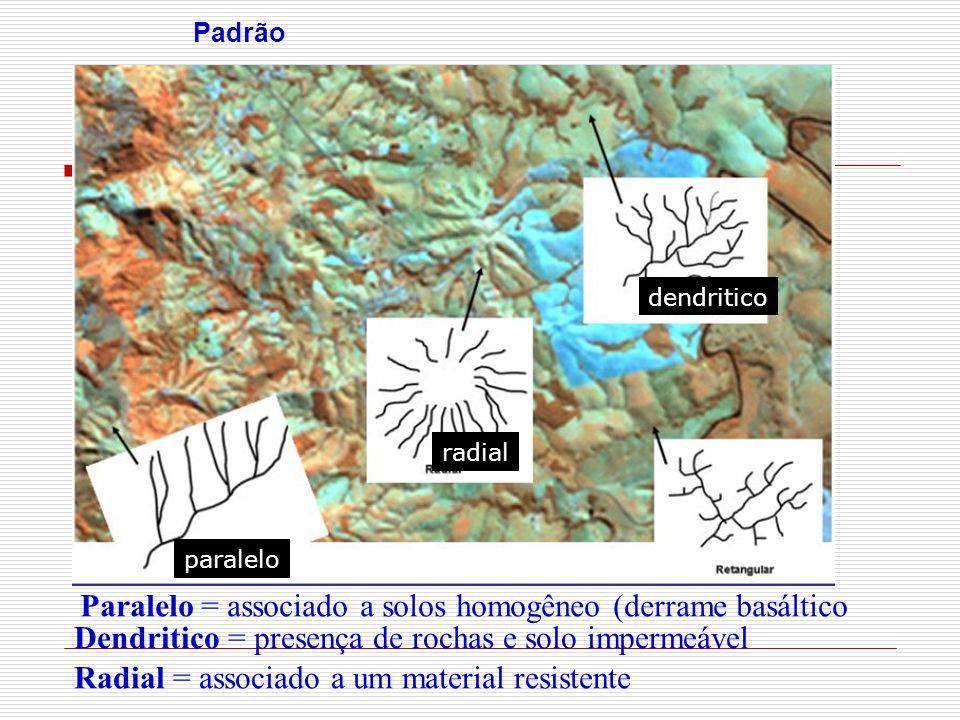 Dendritico = presença de rochas e solo impermeável Radial = associado a um material resistente Paralelo = associado a solos homogêneo (derrame basálti