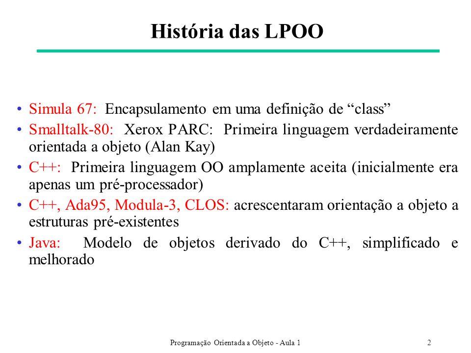 Programação Orientada a Objeto - Aula 12 História das LPOO Simula 67: Encapsulamento em uma definição de class Smalltalk-80: Xerox PARC: Primeira linguagem verdadeiramente orientada a objeto (Alan Kay) C++: Primeira linguagem OO amplamente aceita (inicialmente era apenas um pré-processador) C++, Ada95, Modula-3, CLOS: acrescentaram orientação a objeto a estruturas pré-existentes Java: Modelo de objetos derivado do C++, simplificado e melhorado