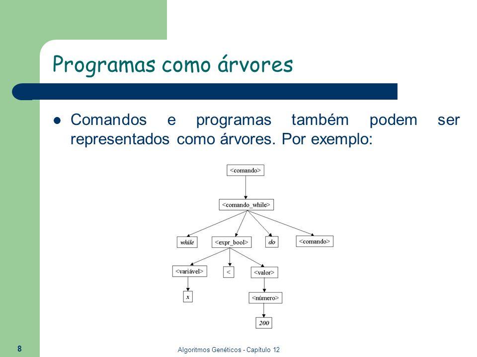 Algoritmos Genéticos - Capítulo 12 8 Programas como árvores Comandos e programas também podem ser representados como árvores. Por exemplo: