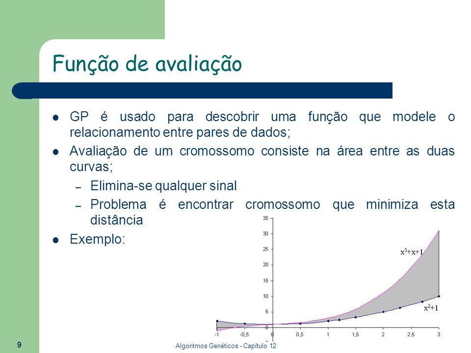 Algoritmos Genéticos - Capítulo 12 9 Função de avaliação GP é usado para descobrir uma função que modele o relacionamento entre pares de dados; Avalia