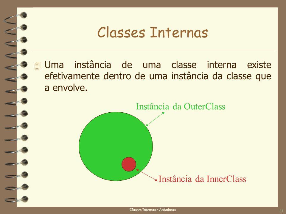 Classes Internas e Anônimas 11 Classes Internas 4 Uma instância de uma classe interna existe efetivamente dentro de uma instância da classe que a envo
