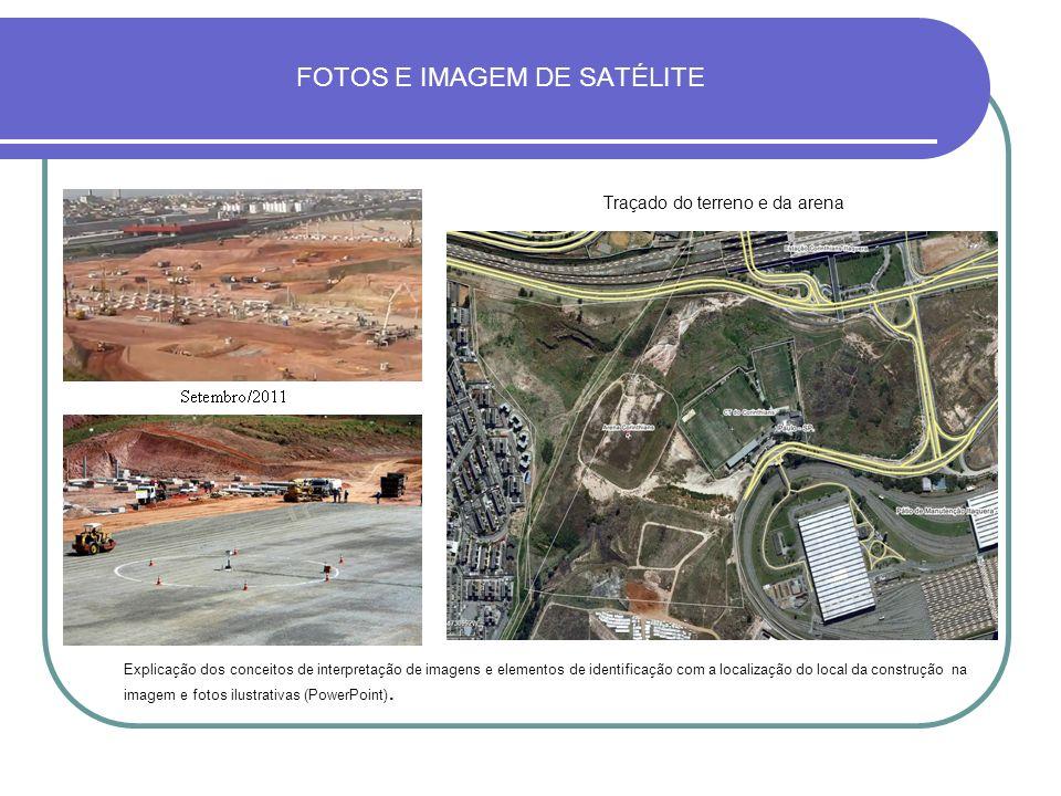 FOTOS E IMAGEM DE SATÉLITE Traçado do terreno e da arena Explicação dos conceitos de interpretação de imagens e elementos de identificação com a local