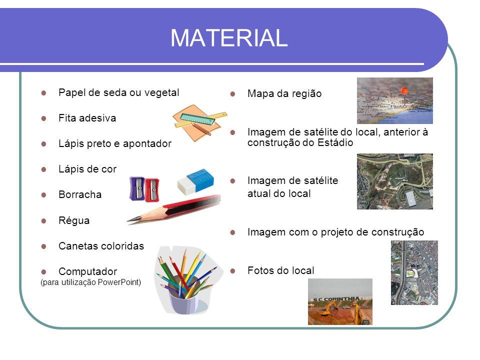 MÉTODO 1- Explicação dos conceitos de interpretação de imagens e mapas, resolução, escala, legenda, elementos de identificação, já localizando no mapa o terreno do Estádio e a escola onde o aluno estuda.
