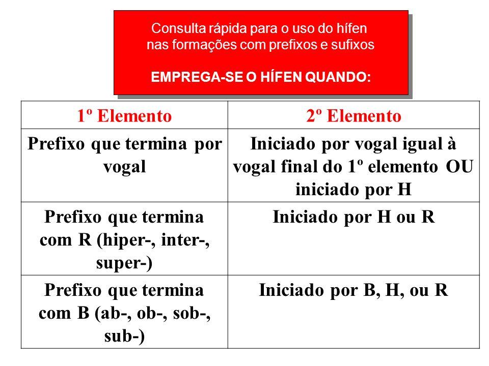 Consulta rápida para o uso do hífen nas formações com prefixos e sufixos EMPREGA-SE O HÍFEN QUANDO: Consulta rápida para o uso do hífen nas formações com prefixos e sufixos EMPREGA-SE O HÍFEN QUANDO: 1º Elemento2º Elemento Prefixo que termina por vogal Iniciado por vogal igual à vogal final do 1º elemento OU iniciado por H Prefixo que termina com R (hiper-, inter-, super-) Iniciado por H ou R Prefixo que termina com B (ab-, ob-, sob-, sub-) Iniciado por B, H, ou R