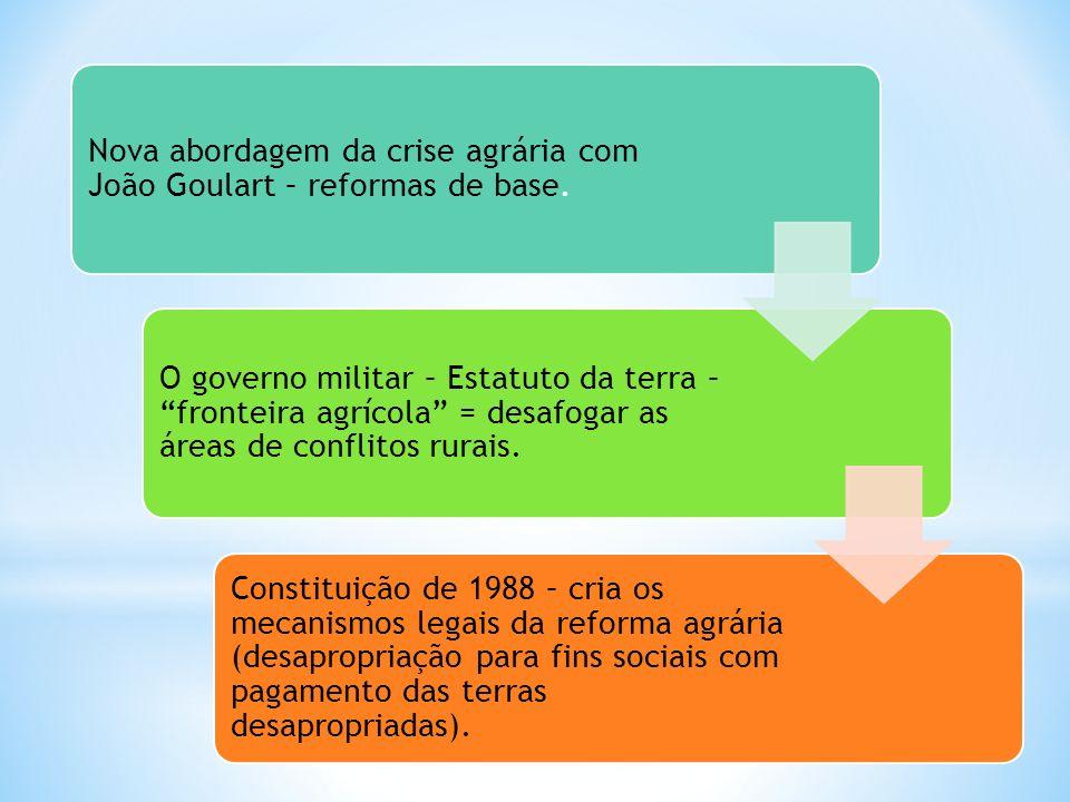 Nova abordagem da crise agrária com João Goulart – reformas de base. O governo militar – Estatuto da terra – fronteira agrícola = desafogar as áreas d