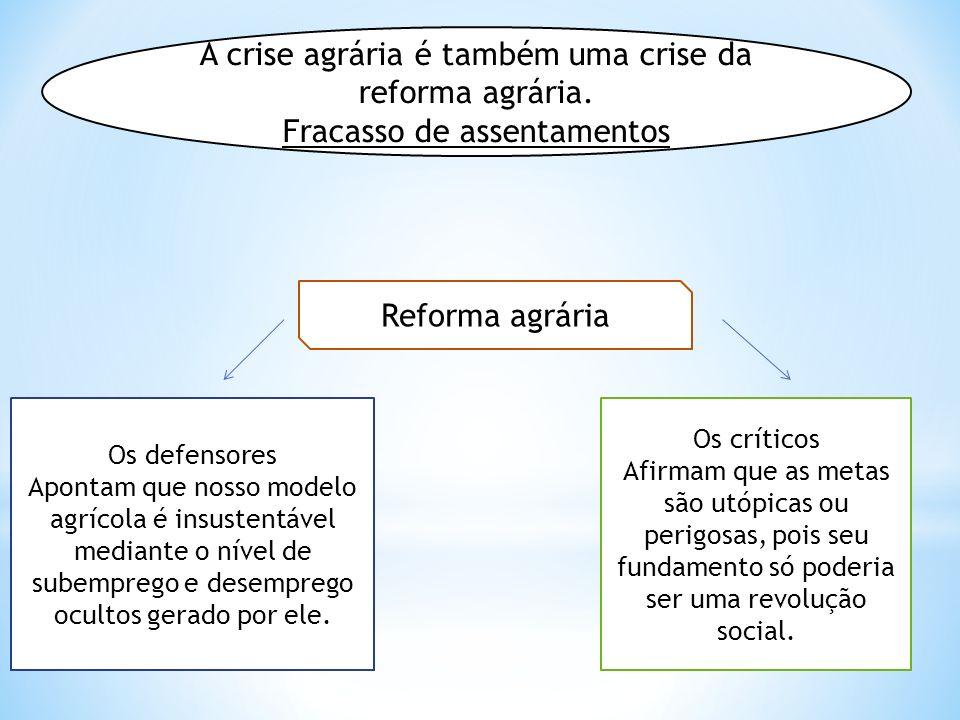 A crise agrária é também uma crise da reforma agrária. Fracasso de assentamentos Reforma agrária Os defensores Apontam que nosso modelo agrícola é ins