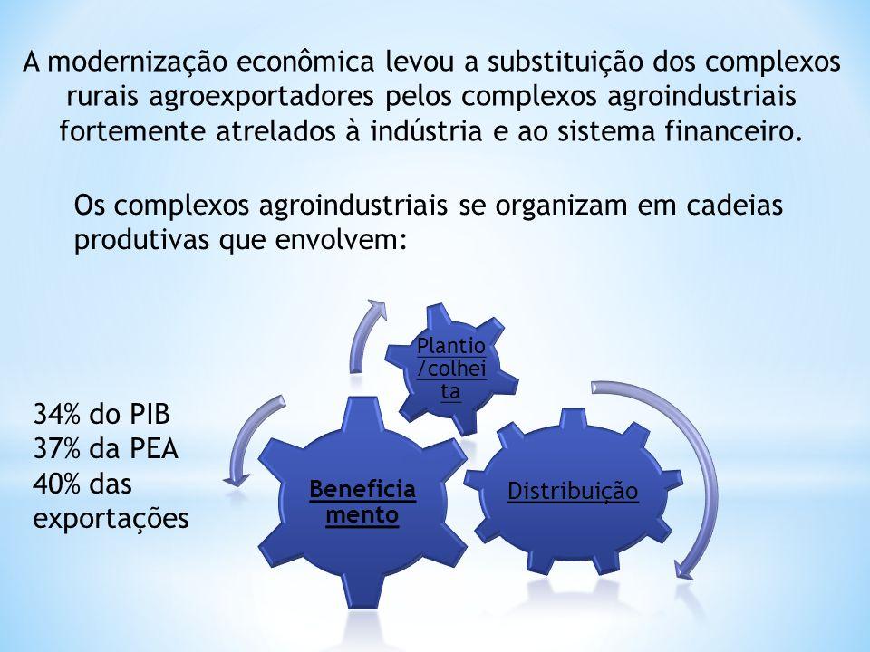 A modernização econômica levou a substituição dos complexos rurais agroexportadores pelos complexos agroindustriais fortemente atrelados à indústria e