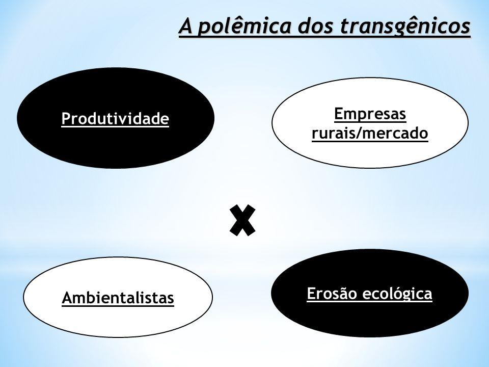 A polêmica dos transgênicos Produtividade Erosão ecológica Empresas rurais/mercado Ambientalistas