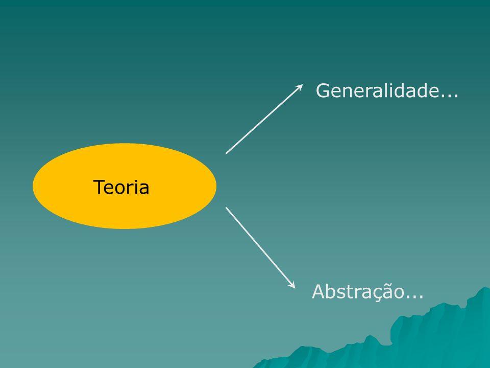 Teoria Generalidade... Abstração...