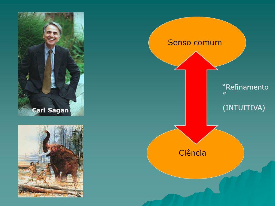 Senso comum Ciência Refinamento (INTUITIVA) Carl Sagan