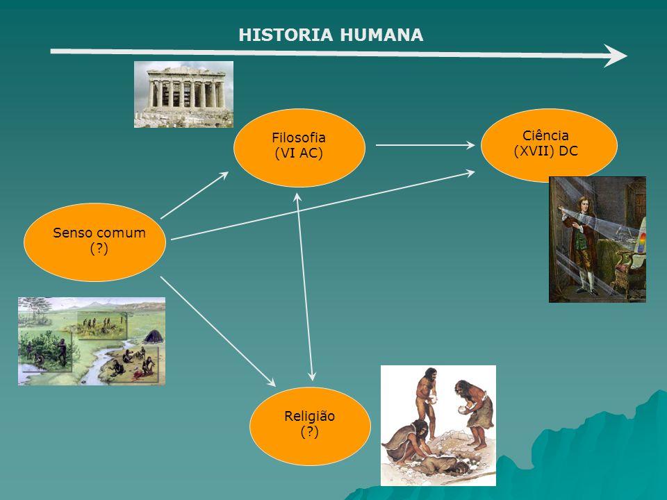 Senso comum (?) Ciência (XVII) DC Religião (?) Filosofia (VI AC) HISTORIA HUMANA