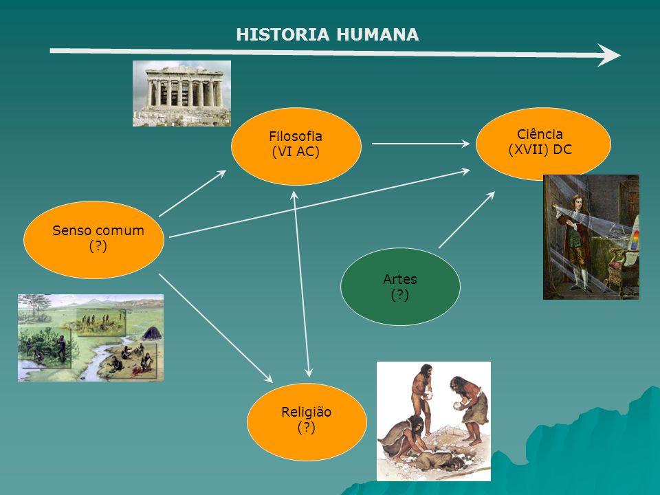 Senso comum (?) Ciência (XVII) DC Religião (?) Filosofia (VI AC) HISTORIA HUMANA Artes (?)