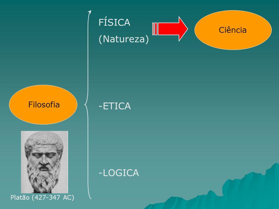 Ciência Filosofia FÍSICA (Natureza) -ETICA -LOGICA Platão (427-347 AC)