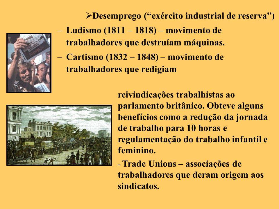 Desemprego (exército industrial de reserva) –Ludismo (1811 – 1818) – movimento de trabalhadores que destruíam máquinas. –Cartismo (1832 – 1848) – movi