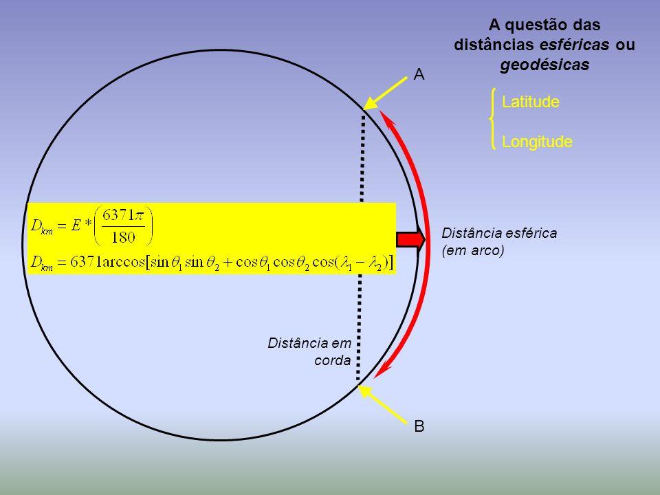 A B Distância esférica (em arco) Distância em corda A questão das distâncias esféricas ou geodésicas Latitude Longitude