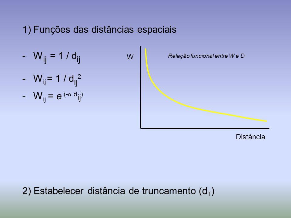 1)Funções das distâncias espaciais -W ij = 1 / d ij -W ij = 1 / d ij 2 -W ij = e (- d ij ) 2) Estabelecer distância de truncamento (d T ) W Distância