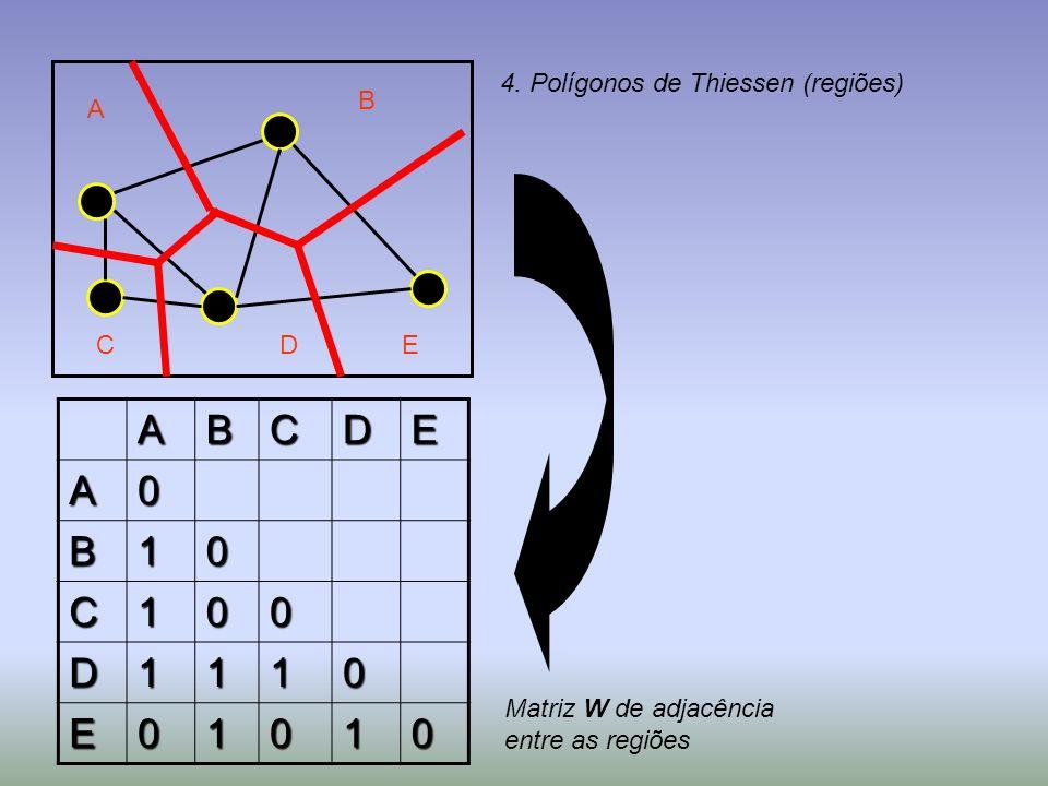 4. Polígonos de Thiessen (regiões) A B CDE ABCDE A0 B10 C100 D1110 E01010 Matriz W de adjacência entre as regiões