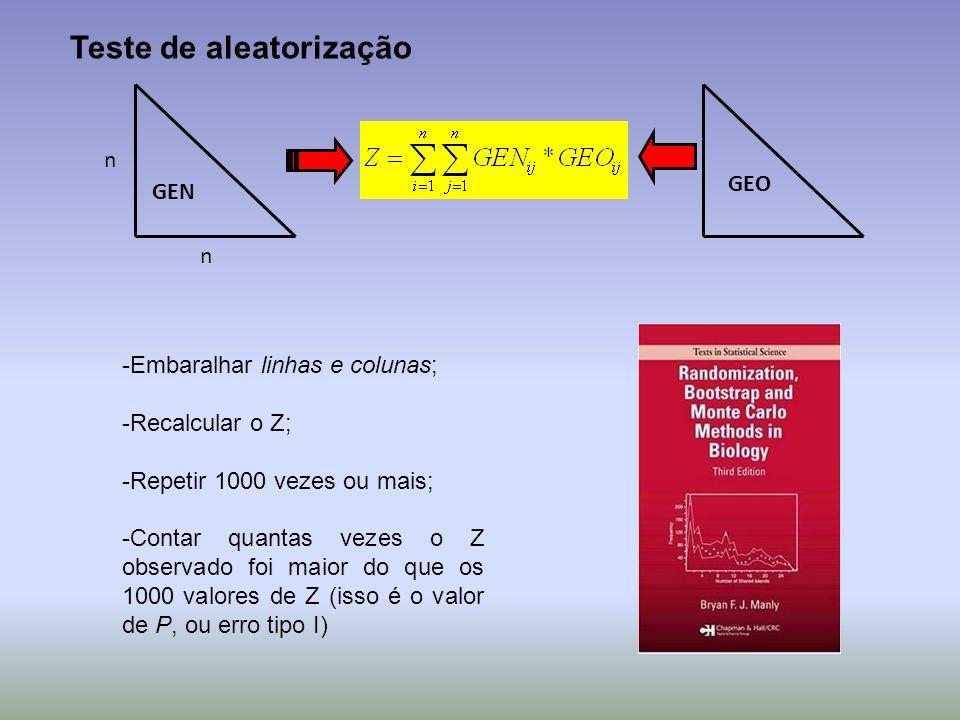 Teste de aleatorização n n GEO GEN -Embaralhar linhas e colunas; -Recalcular o Z; -Repetir 1000 vezes ou mais; -Contar quantas vezes o Z observado foi