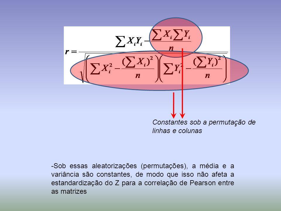 -Sob essas aleatorizações (permutações), a média e a variância são constantes, de modo que isso não afeta a estandardização do Z para a correlação de