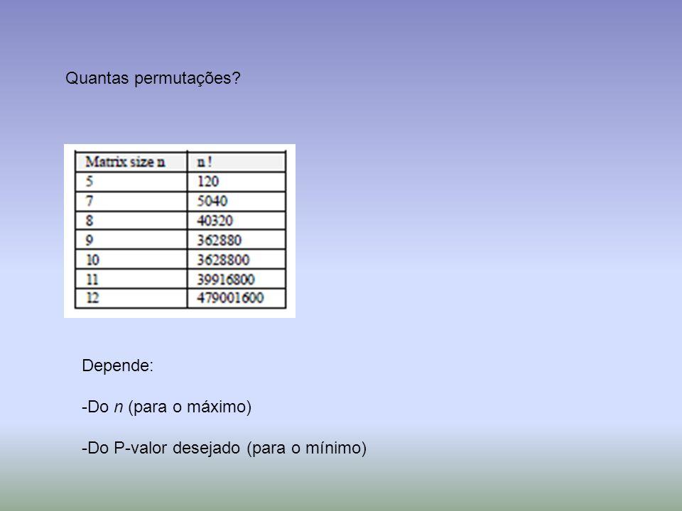 Quantas permutações? Depende: -Do n (para o máximo) -Do P-valor desejado (para o mínimo)