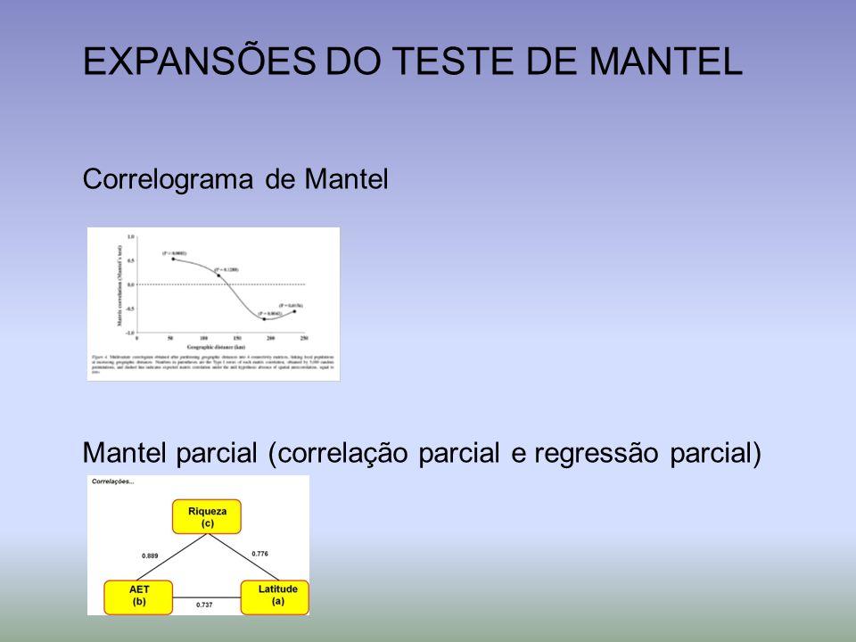 EXPANSÕES DO TESTE DE MANTEL Correlograma de Mantel Mantel parcial (correlação parcial e regressão parcial)