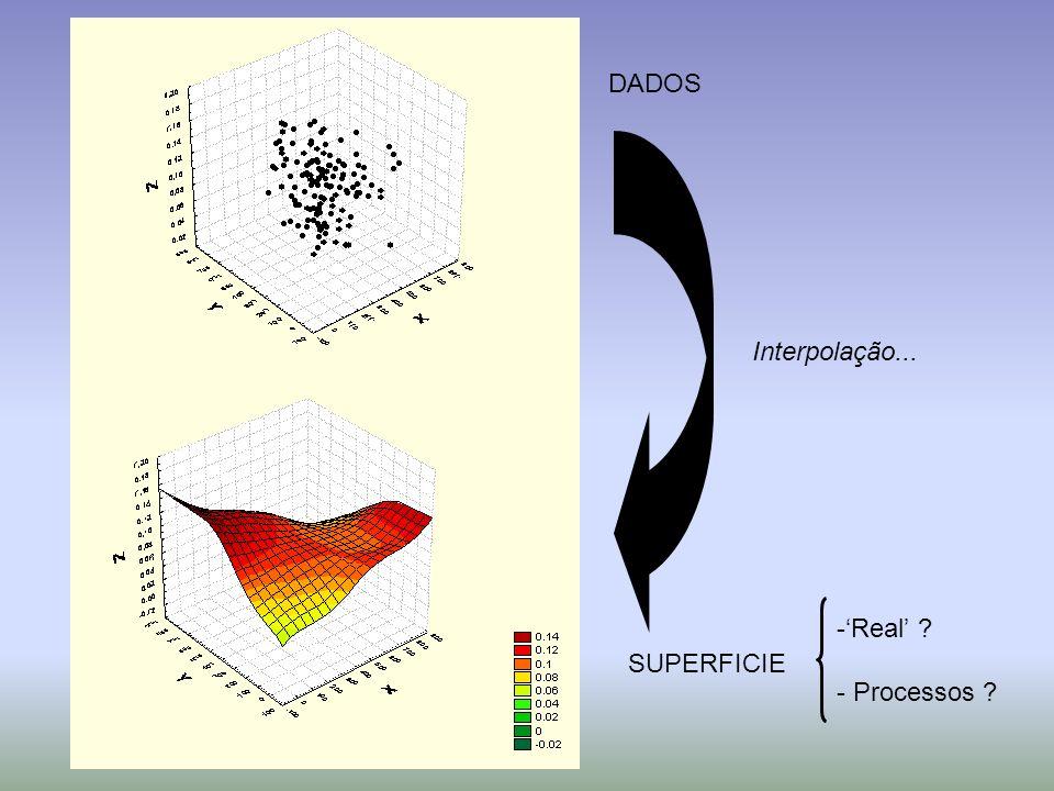 Interpolação... DADOS SUPERFICIE -Real ? - Processos ?