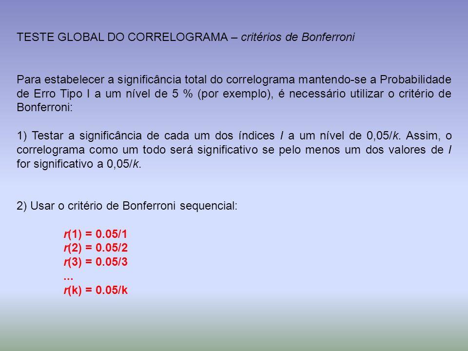 TESTE GLOBAL DO CORRELOGRAMA – critérios de Bonferroni Para estabelecer a significância total do correlograma mantendo-se a Probabilidade de Erro Tipo