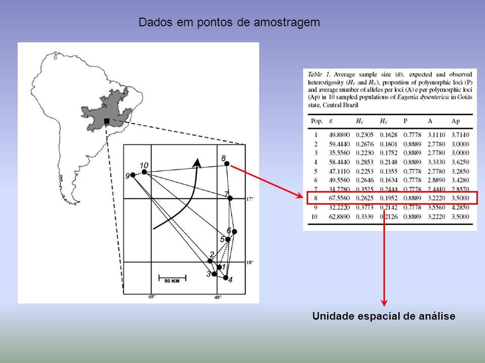 Dados em pontos de amostragem Unidade espacial de análise