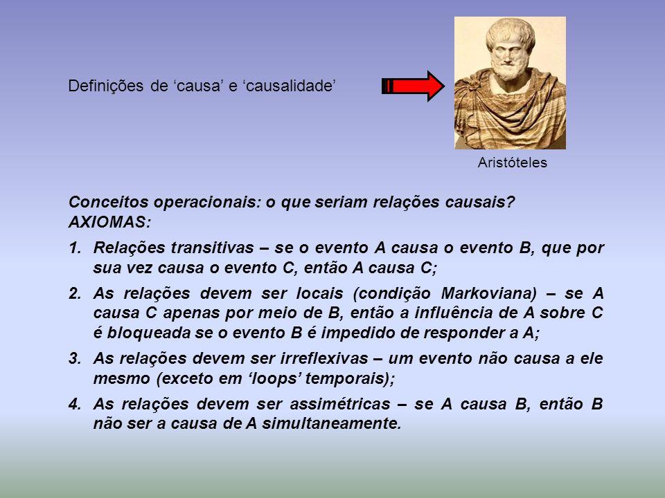 Definições de causa e causalidade Conceitos operacionais: o que seriam relações causais? AXIOMAS: 1.Relações transitivas – se o evento A causa o event
