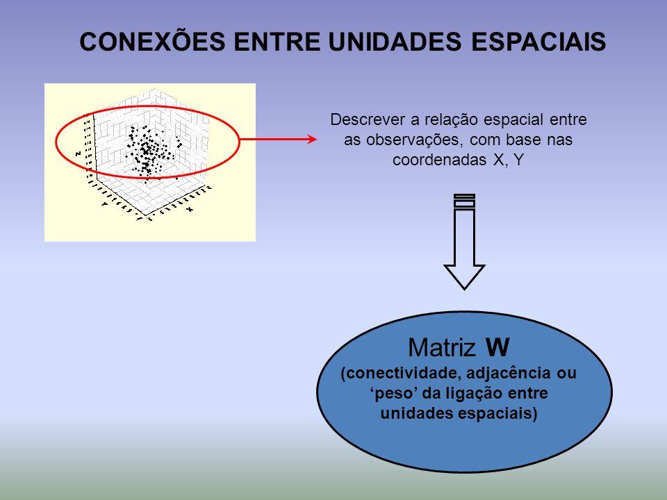 Descrever a relação espacial entre as observações, com base nas coordenadas X, Y Matriz W (conectividade, adjacência ou peso da ligação entre unidades